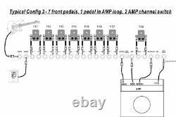 MOEN Canada GEC 8 JR. V3 EFFECTS LOOPER 8 LOOPS 80 PRESETS AMP SWITCHING 2019